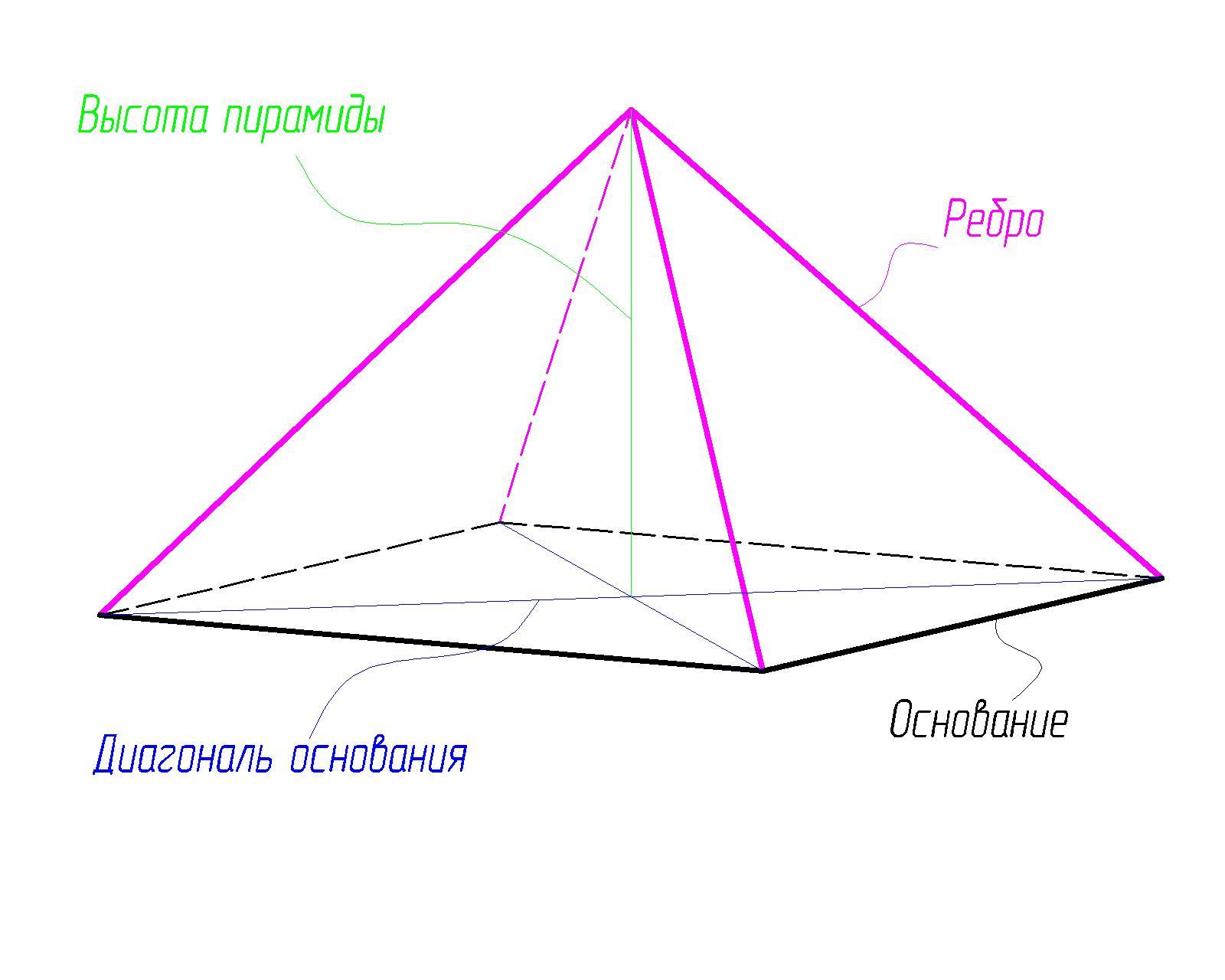 Книга лечебная пирамида своими руками